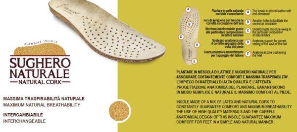 Caratteristiche plantare anatomico estraibile in sughero naturale GRUNLAND XX0813 Ricambio Soletta Sottopiede